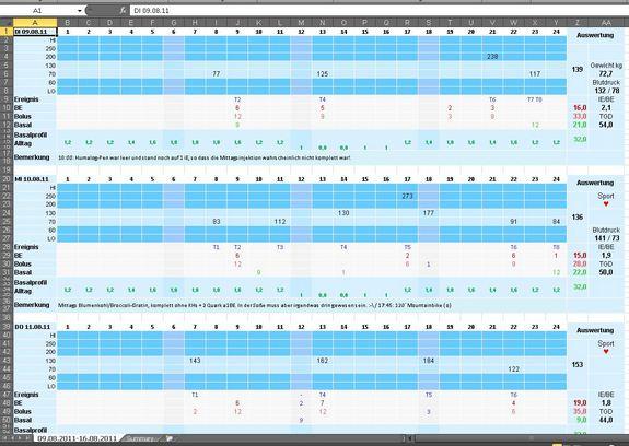Excel-Report