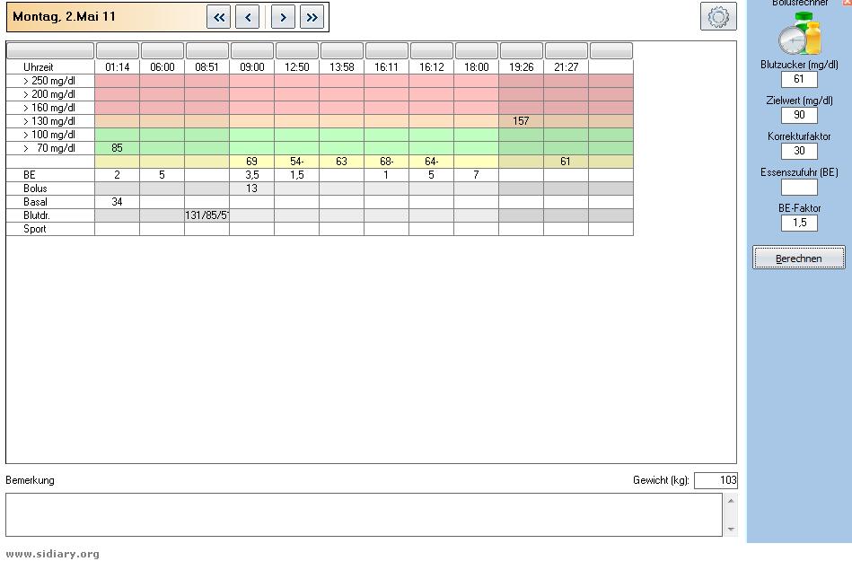 GNU R: Umgang mit Datensätzen Erstellen, Auswählen