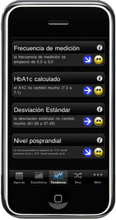 SiDiary on the iPhone